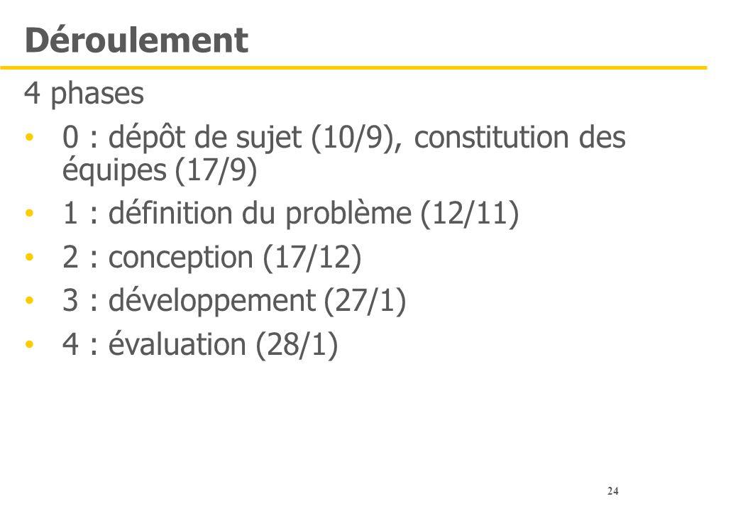 24 Déroulement 4 phases 0 : dépôt de sujet (10/9), constitution des équipes (17/9) 1 : définition du problème (12/11) 2 : conception (17/12) 3 : dével