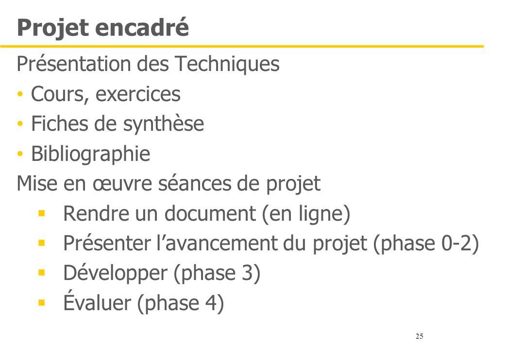 25 Projet encadré Présentation des Techniques Cours, exercices Fiches de synthèse Bibliographie Mise en œuvre séances de projet  Rendre un document (