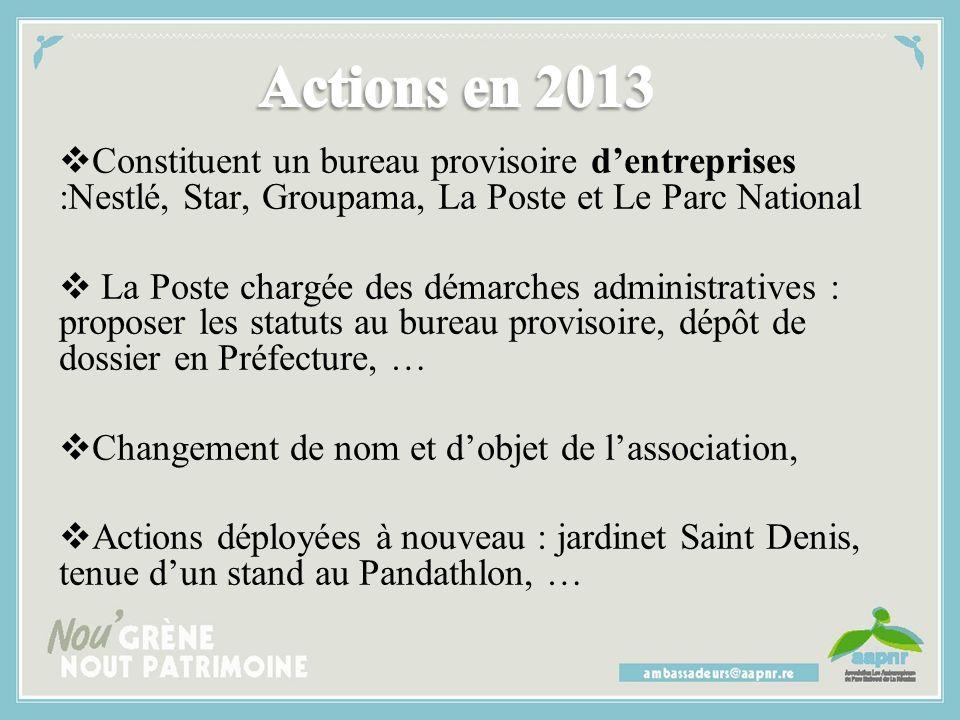  2012 : La Poste prend l'initiative des démarches pour faire évoluer les statuts de l'association  Constat : Les entreprises adhérentes ne peuvent « s'embarrasser » de démarches administratives, manque un moteur…