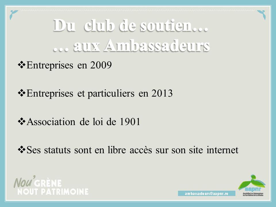  Entreprises en 2009  Entreprises et particuliers en 2013  Association de loi de 1901  Ses statuts sont en libre accès sur son site internet