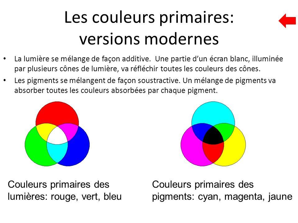 Les couleurs primaires: versions modernes La lumière se mélange de façon additive. Une partie d'un écran blanc, illuminée par plusieurs cônes de lumiè
