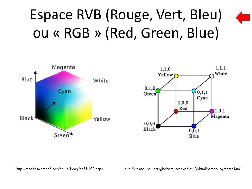 Espace RVB (Rouge, Vert, Bleu) ou « RGB » (Red, Green, Blue) http://msdn2.microsoft.com/en-us/library/aa511283.aspxhttp://viz.aset.psu.edu/gho/sem_not