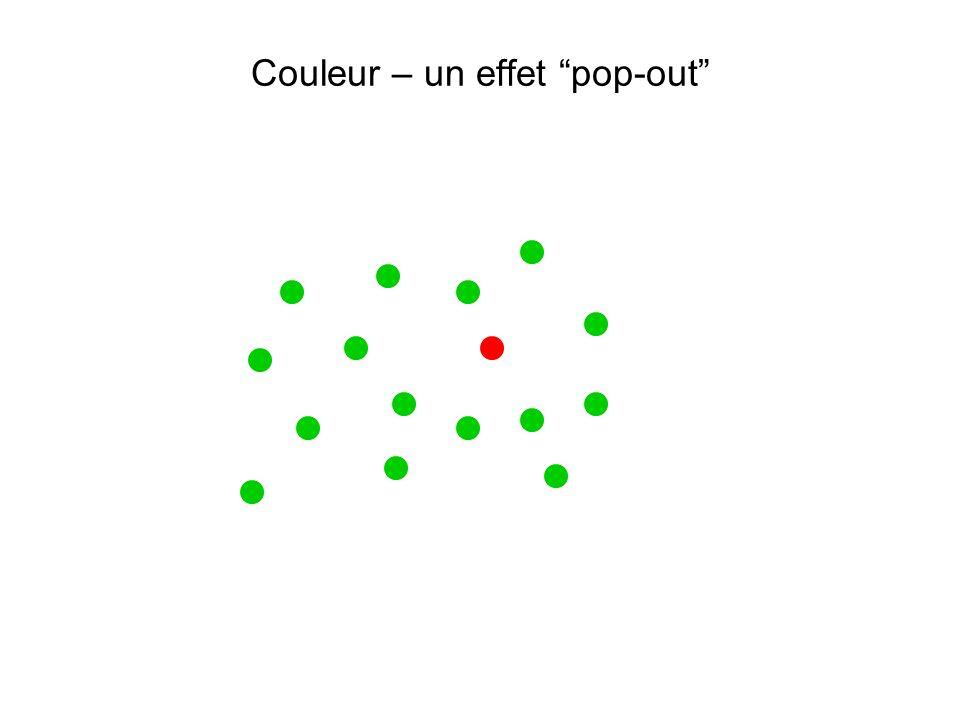 """Couleur – un effet """"pop-out"""""""
