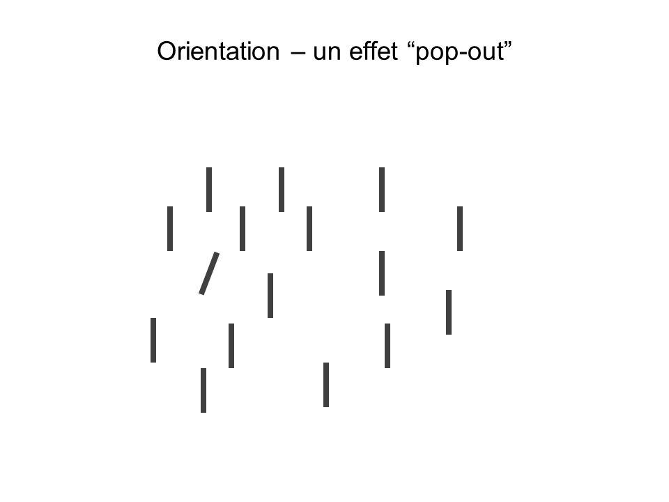 """Orientation – un effet """"pop-out"""""""