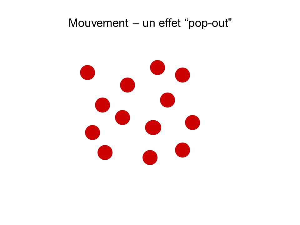 """Mouvement – un effet """"pop-out"""""""