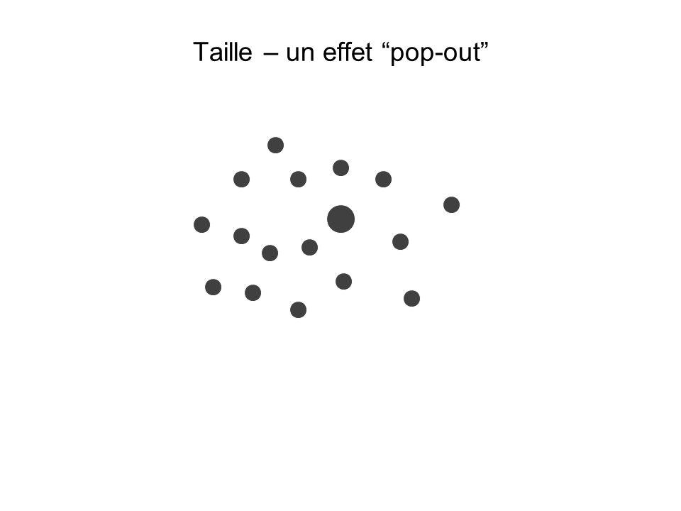 """Taille – un effet """"pop-out"""""""