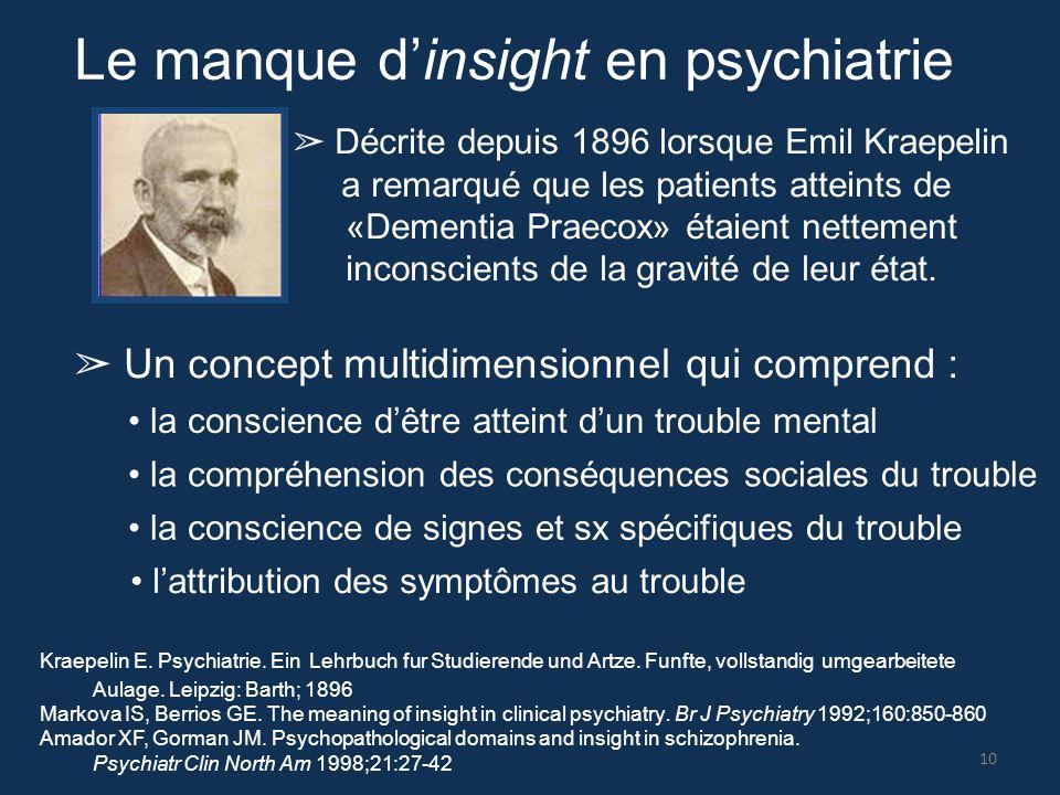 Le manque d'insight en psychiatrie ➢ Un concept multidimensionnel qui comprend : la conscience d'être atteint d'un trouble mental la compréhension des
