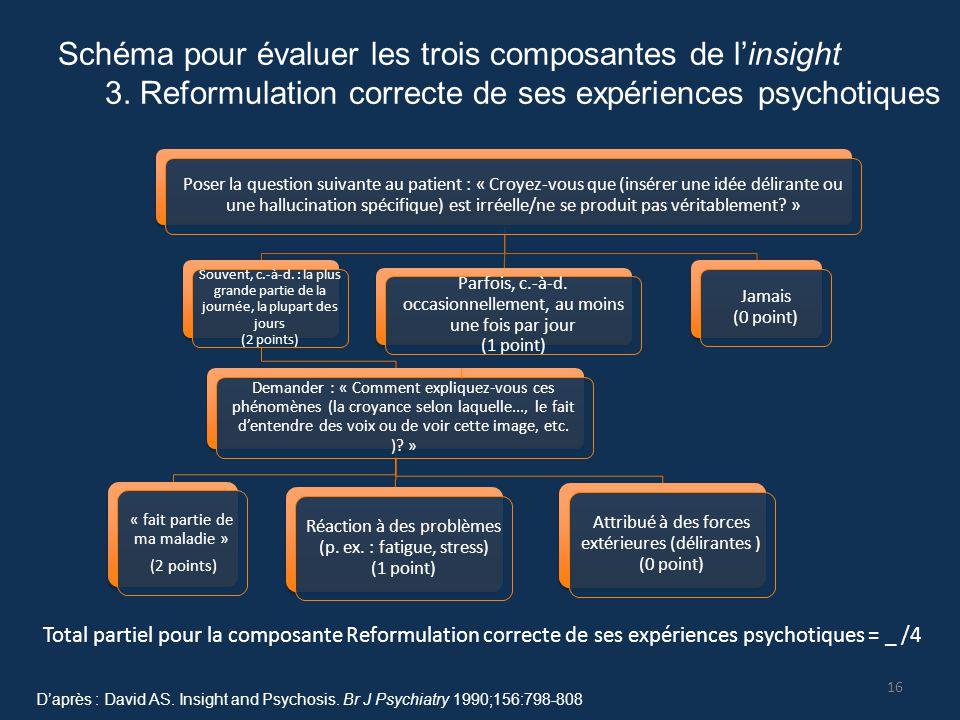 Poser la question suivante au patient : « Croyez-vous que (insérer une idée délirante ou une hallucination spécifique) est irréelle/ne se produit pas