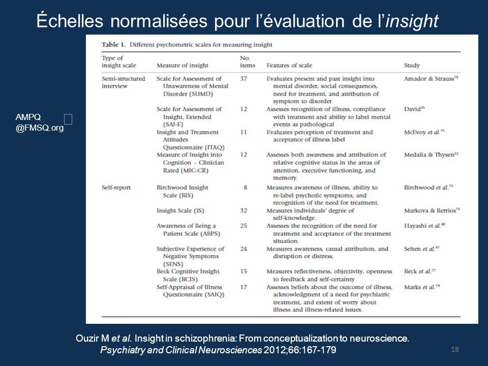 Échelles normalisées pour l'évaluation de l'insight Ouzir M et al. Insight in schizophrenia: From conceptualization to neuroscience. Psychiatry and Cl