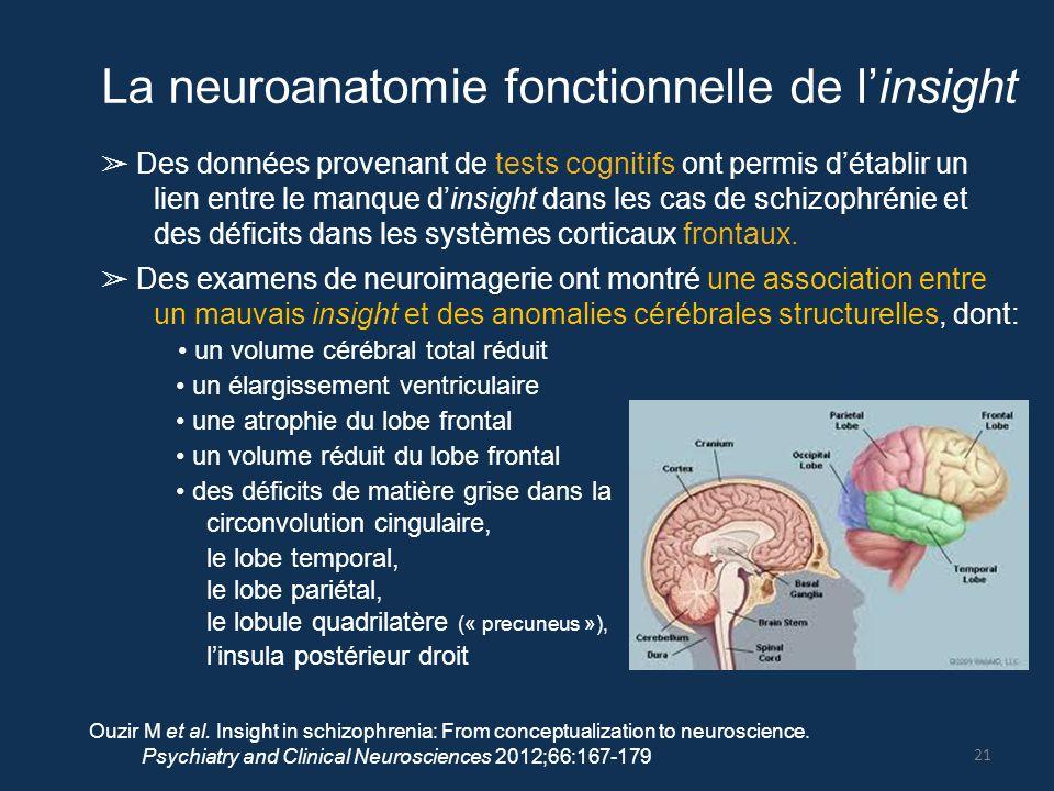 La neuroanatomie fonctionnelle de l'insight ➢ Des données provenant de tests cognitifs ont permis d'établir un lien entre le manque d'insight dans les