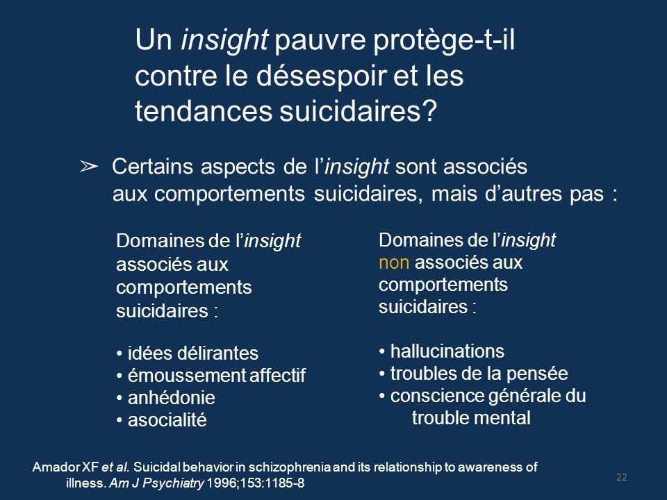 Un insight pauvre protège-t-il contre le désespoir et les tendances suicidaires? ➢ Certains aspects de l'insight sont associés aux comportements suici