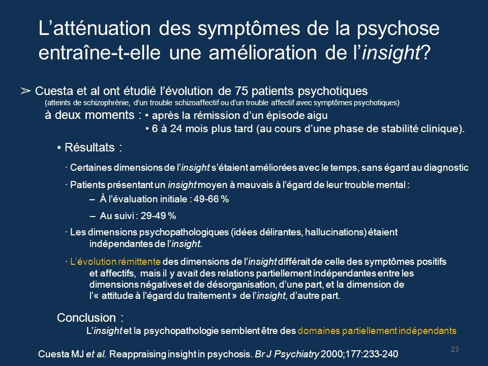 L'atténuation des symptômes de la psychose entraîne-t-elle une amélioration de l'insight? ➢ Cuesta et al ont étudié l'évolution de 75 patients psychot