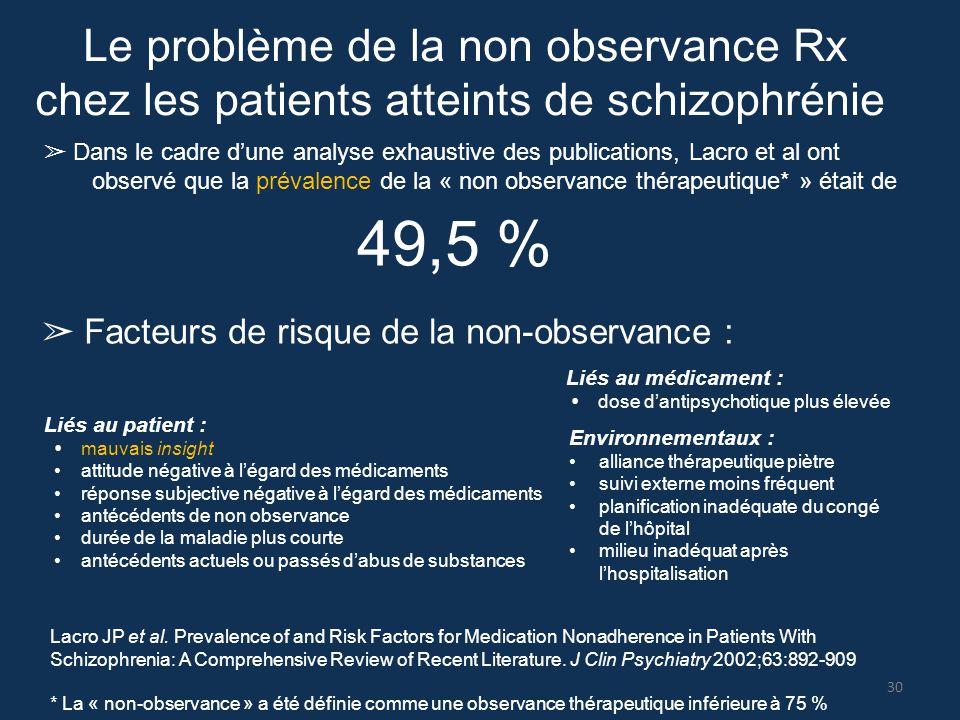 Le problème de la non observance Rx chez les patients atteints de schizophrénie ➢ Dans le cadre d'une analyse exhaustive des publications, Lacro et al