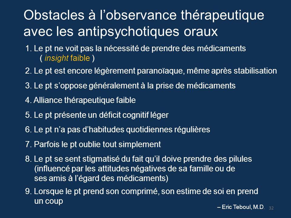 Obstacles à l'observance thérapeutique avec les antipsychotiques oraux 1. Le pt ne voit pas la nécessité de prendre des médicaments ( insight faible )