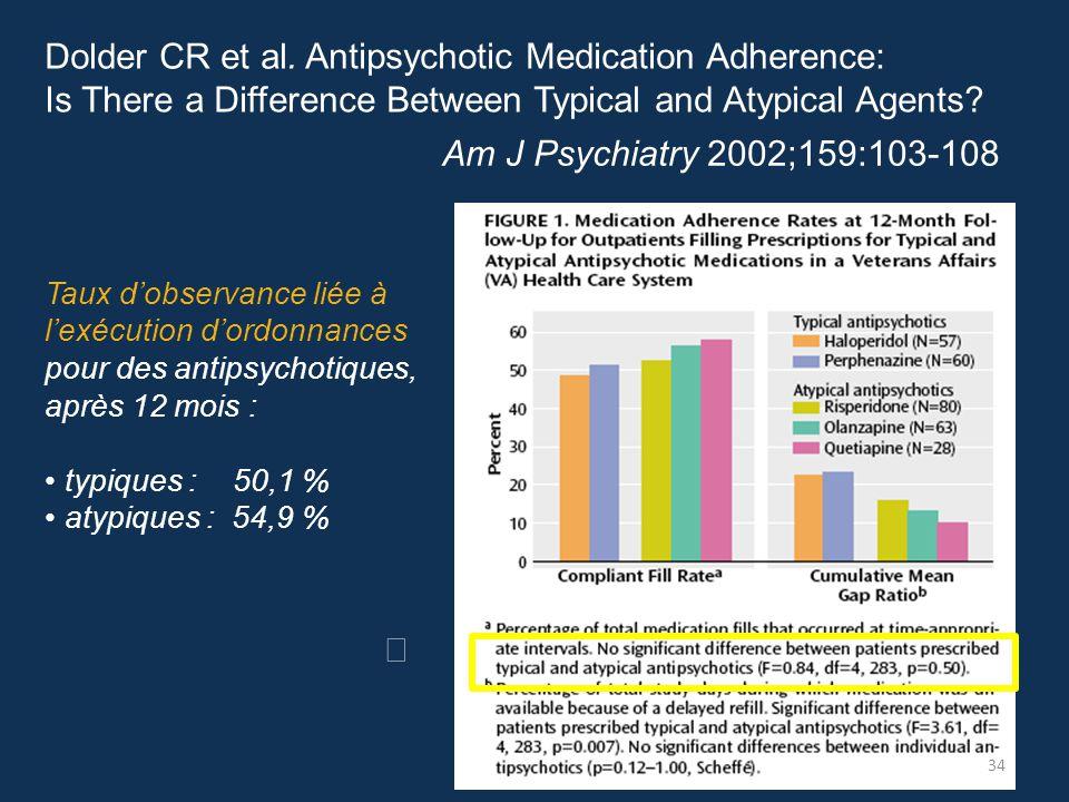 Taux d'observance liée à l'exécution d'ordonnances pour des antipsychotiques, après 12 mois : typiques : 50,1 % atypiques : 54,9 % ☞ Antipsychotic Med