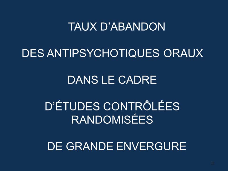 TAUX D'ABANDON DES ANTIPSYCHOTIQUES ORAUX DANS LE CADRE D'ÉTUDES CONTRÔLÉES RANDOMISÉES DE GRANDE ENVERGURE 35