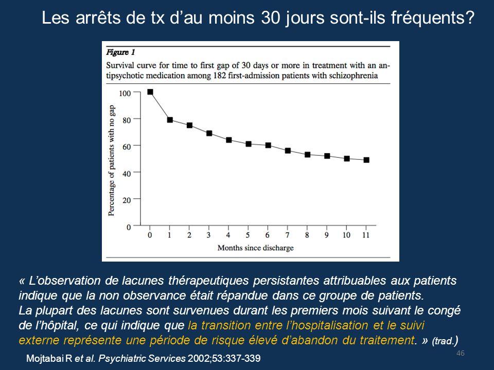 « L'observation de lacunes thérapeutiques persistantes attribuables aux patients indique que la non observance était répandue dans ce groupe de patien