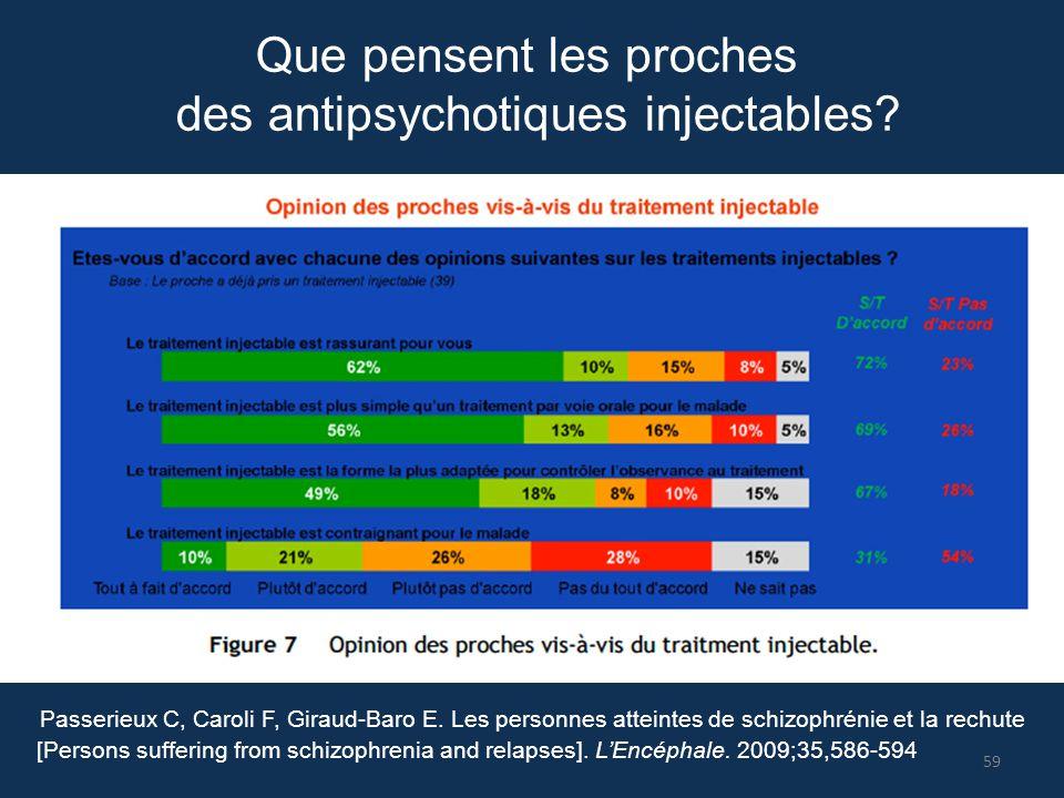 Passerieux C, Caroli F, Giraud-Baro E. Les personnes atteintes de schizophrénie et la rechute [Persons suffering from schizophrenia and relapses]. L'E