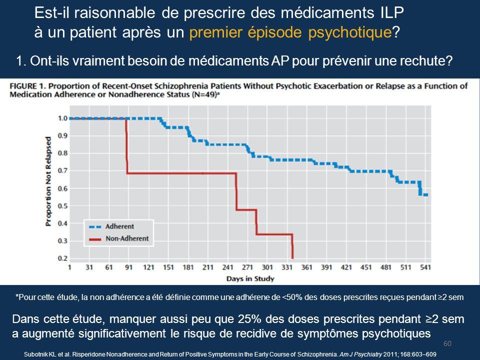 Est-il raisonnable de prescrire des médicaments ILP à un patient après un premier épisode psychotique? 1. Ont-ils vraiment besoin de médicaments AP po