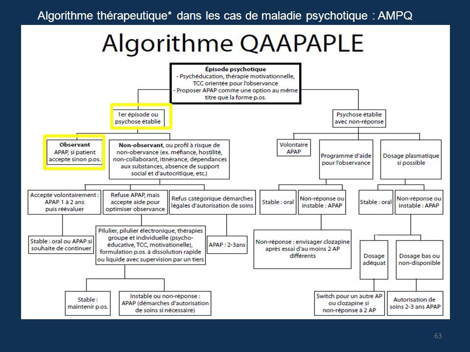 , Algorithme thérapeutique* dans les cas de maladie psychotique : AMPQ 63