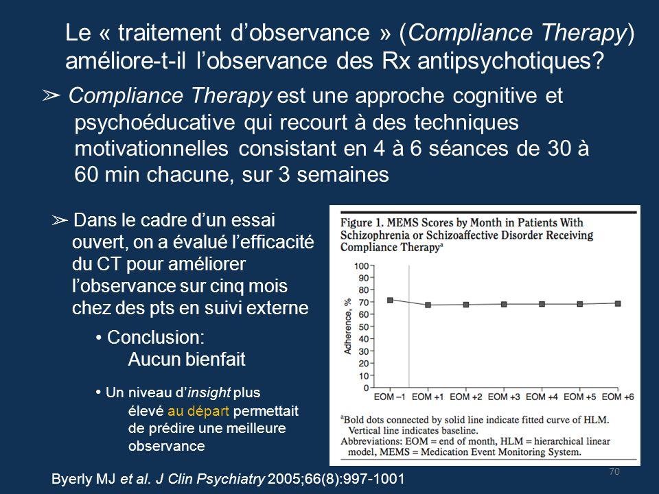 Le « traitement d'observance » (Compliance Therapy) améliore-t-il l'observance des Rx antipsychotiques? ➢ Compliance Therapy est une approche cognitiv