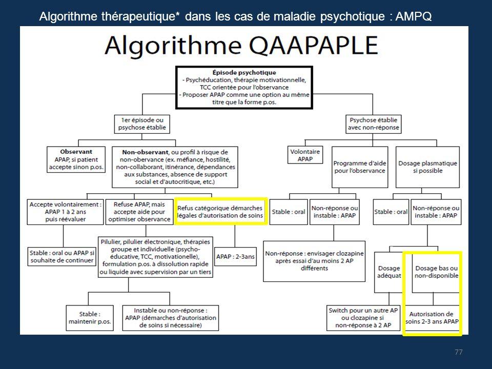 , Algorithme thérapeutique* dans les cas de maladie psychotique : AMPQ 77