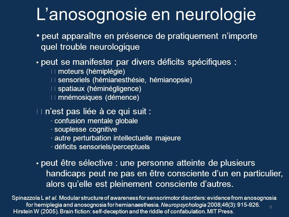 L'anosognosie en neurologie peut apparaître en présence de pratiquement n'importe quel trouble neurologique peut se manifester par divers déficits spé