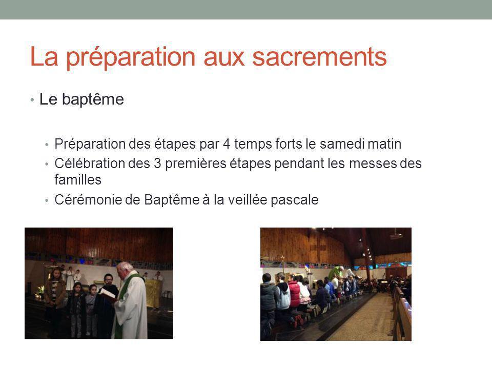 La préparation aux sacrements Le baptême Préparation des étapes par 4 temps forts le samedi matin Célébration des 3 premières étapes pendant les messes des familles Cérémonie de Baptême à la veillée pascale