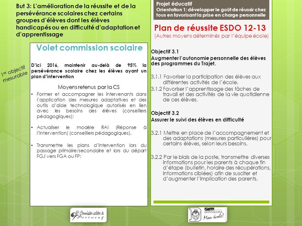 Plan de réussite ESDO 12-13 (Autres moyens déterminés par l'équipe école) Objectif 3.1 Augmenter l'autonomie personnelle des élèves des programmes du Trajet.