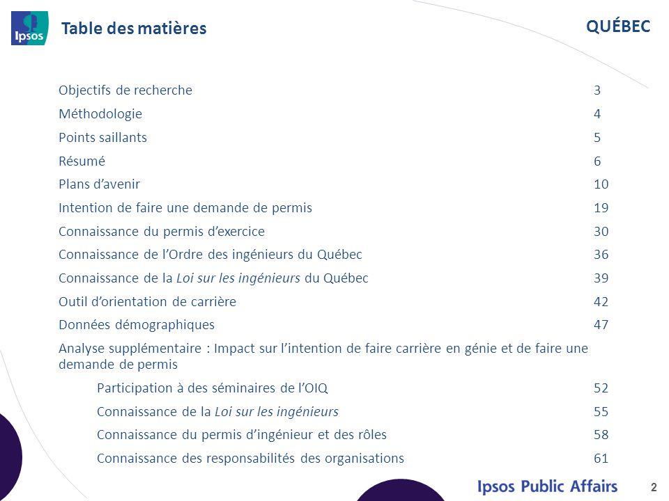 QUÉBEC Table des matières Objectifs de recherche3 Méthodologie4 Points saillants5 Résumé6 Plans d'avenir10 Intention de faire une demande de permis19 Connaissance du permis d'exercice30 Connaissance de l'Ordre des ingénieurs du Québec 36 Connaissance de la Loi sur les ingénieurs du Québec 39 Outil d'orientation de carrière42 Données démographiques47 Analyse supplémentaire : Impact sur l'intention de faire carrière en génie et de faire une demande de permis Participation à des séminaires de l'OIQ52 Connaissance de la Loi sur les ingénieurs55 Connaissance du permis d'ingénieur et des rôles58 Connaissance des responsabilités des organisations61 2