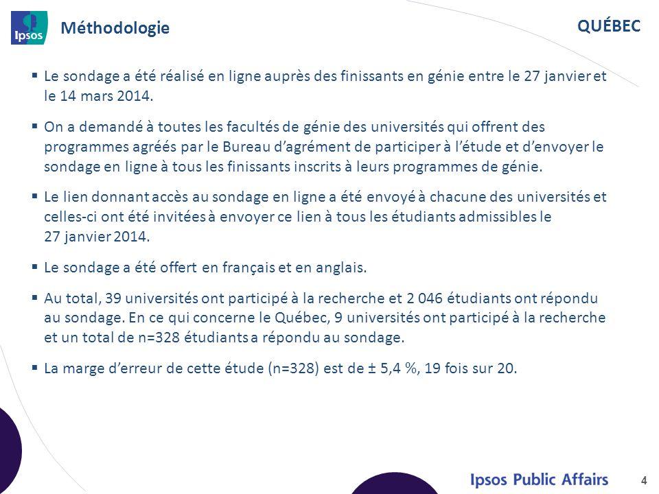 QUÉBEC Méthodologie  Le sondage a été réalisé en ligne auprès des finissants en génie entre le 27 janvier et le 14 mars 2014.