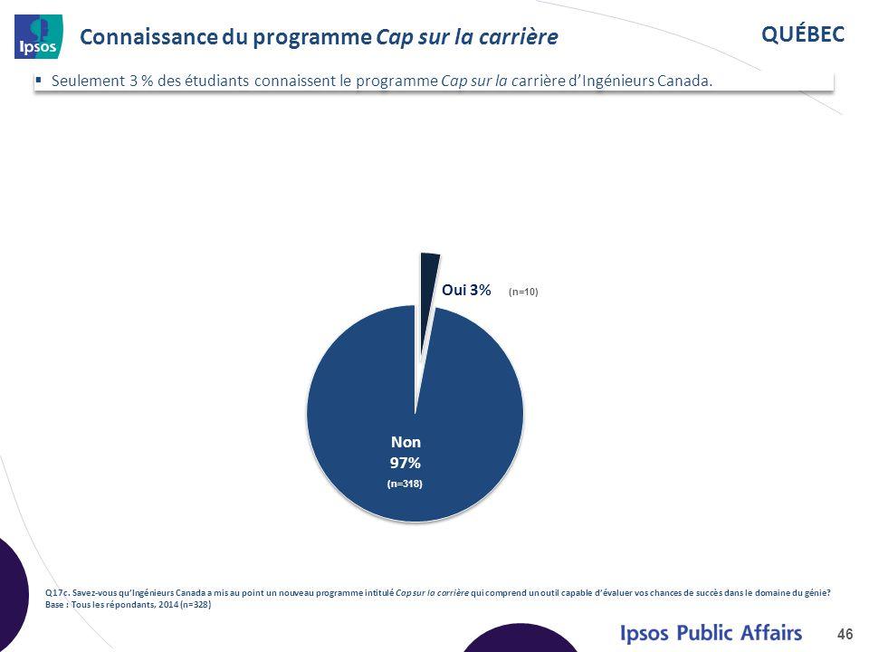 QUÉBEC Connaissance du programme Cap sur la carrière 46 Q17c.