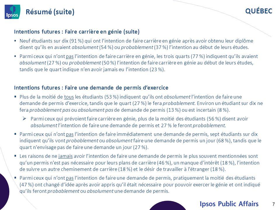 QUÉBEC Résumé (suite) Intentions futures : Faire carrière en génie (suite)  Neuf étudiants sur dix (91 %) qui ont l'intention de faire carrière en gé
