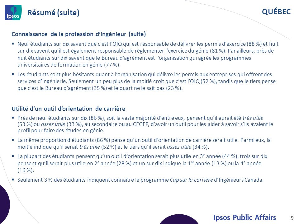 QUÉBEC Intention de faire une demande de permis 20 Q21.