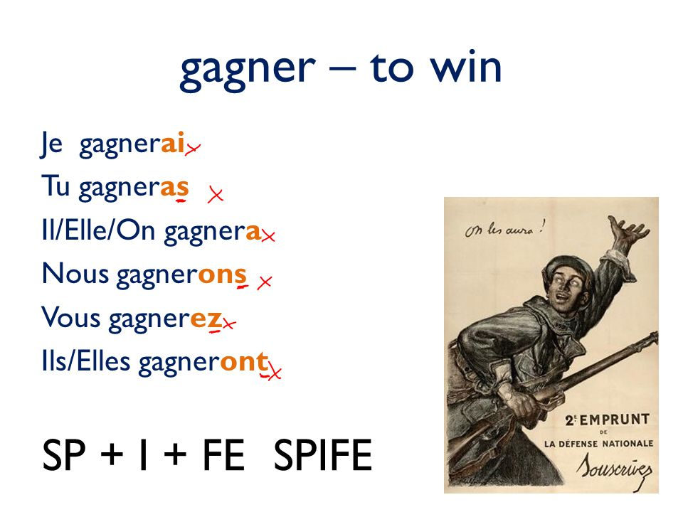 gagner – to win Je gagnerai Tu gagneras Il/Elle/On gagnera Nous gagnerons Vous gagnerez Ils/Elles gagneront SP + I + FESPIFE