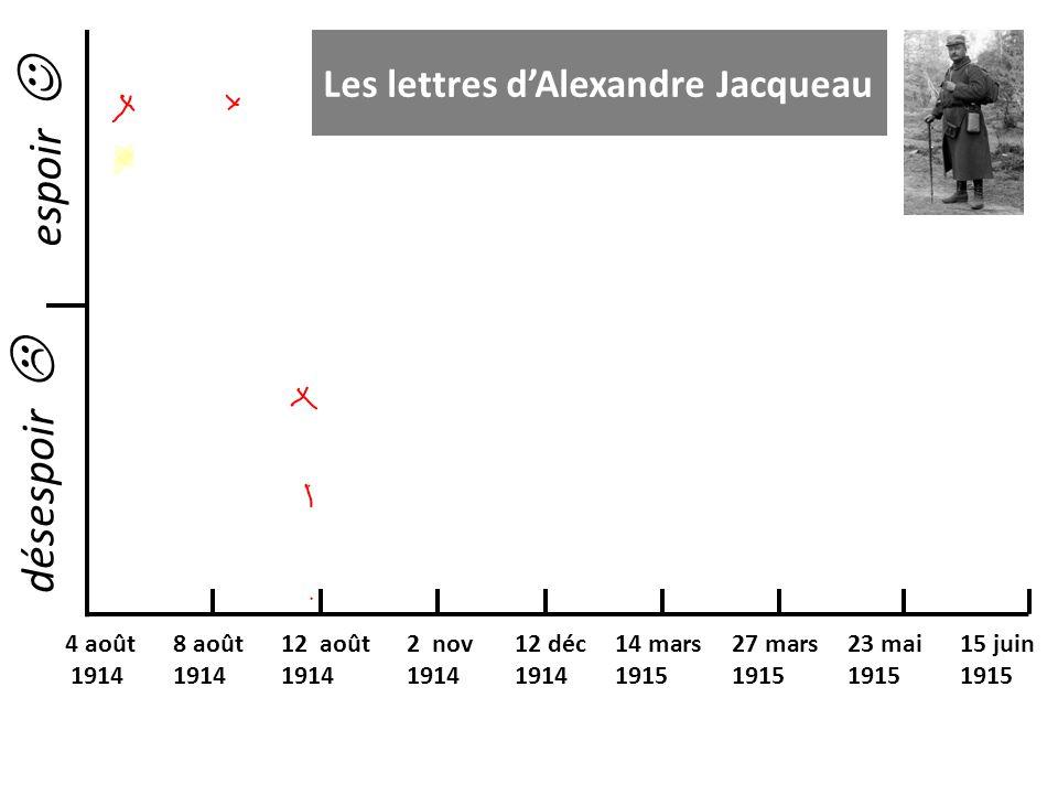 Les lettres d'Alexandre Jacqueau 4 août 1914 8 août 1914 12 août 1914 2 nov 1914 12 déc 1914 14 mars 1915 27 mars 1915 23 mai 1915 15 juin 1915 espoir désespoir 