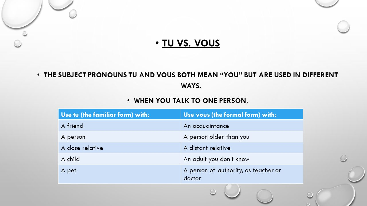 TU VS. VOUS THE SUBJECT PRONOUNS TU AND VOUS BOTH MEAN YOU BUT ARE USED IN DIFFERENT WAYS.