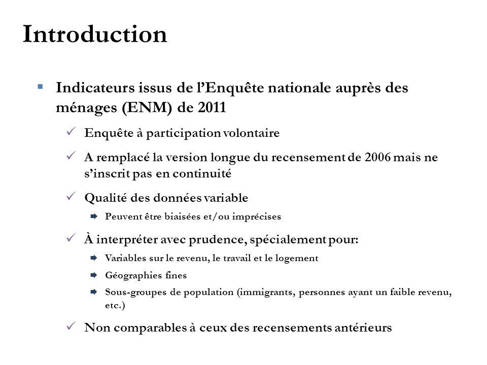  Indicateurs issus de l'Enquête nationale auprès des ménages (ENM) de 2011 Enquête à participation volontaire A remplacé la version longue du recense