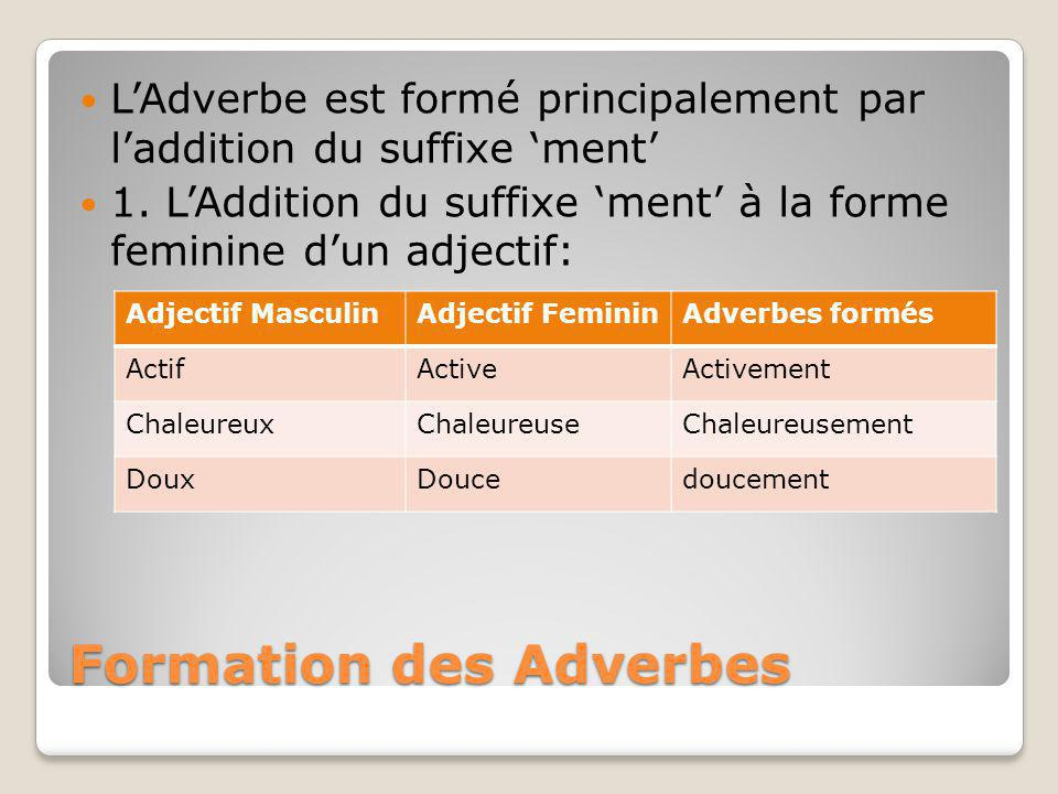 Formation des Adverbes L'Adverbe est formé principalement par l'addition du suffixe 'ment' 1.