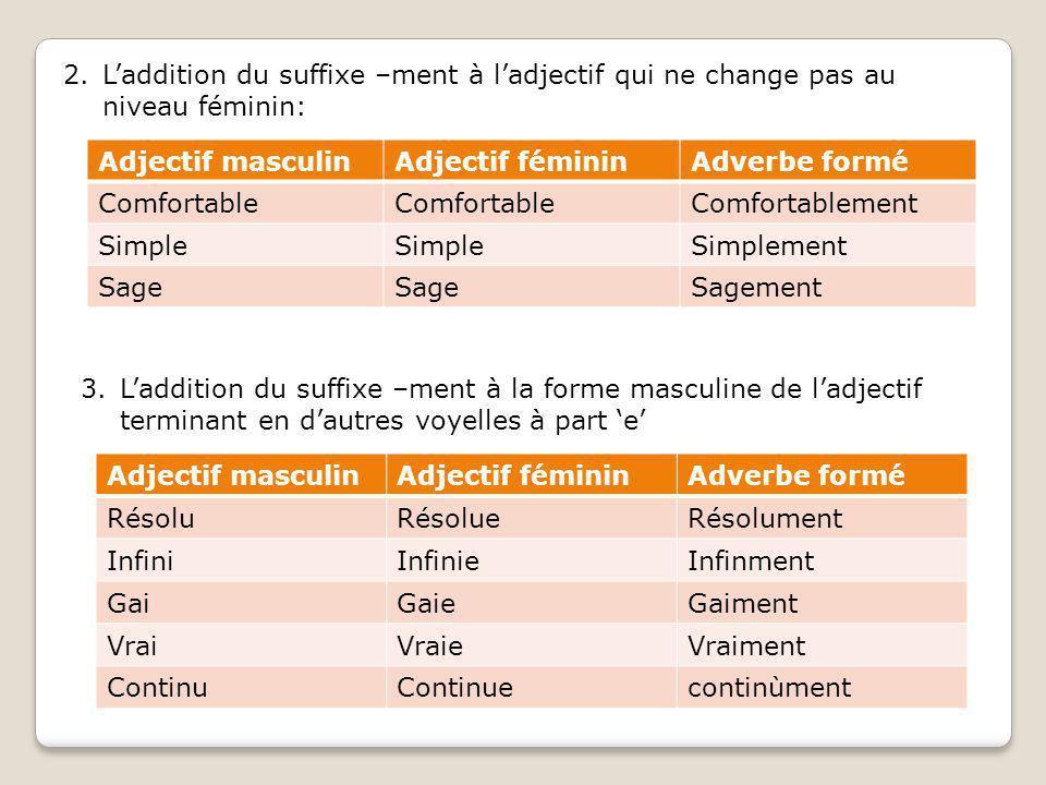 2.L'addition du suffixe –ment à l'adjectif qui ne change pas au niveau féminin: Adjectif masculinAdjectif fémininAdverbe formé Comfortable Comfortable