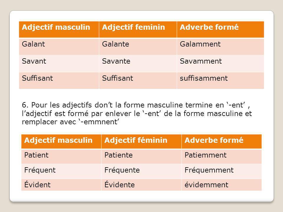 Adjectif masculinAdjectif femininAdverbe formé GalantGalanteGalamment SavantSavanteSavamment Suffisant suffisamment 6. Pour les adjectifs don't la for