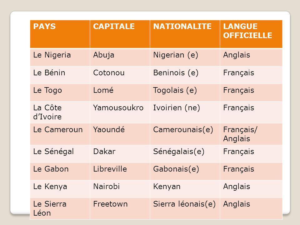 PAYSCAPITALENATIONALITELANGUE OFFICIELLE Le NigeriaAbujaNigerian (e)Anglais Le BéninCotonouBeninois (e)Français Le TogoLoméTogolais (e)Français La Côte d'Ivoire YamousoukroIvoirien (ne)Français Le CamerounYaoundéCamerounais(e)Français/ Anglais Le SénégalDakarSénégalais(e)Français Le GabonLibrevilleGabonais(e)Français Le KenyaNairobiKenyanAnglais Le Sierra Léon FreetownSierra léonais(e)Anglais