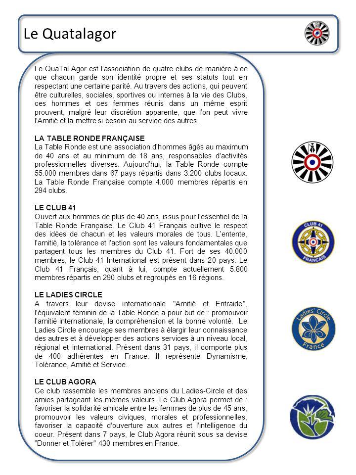 Le Quatalagor Le QuaTaLAgor est l'association de quatre clubs de manière à ce que chacun garde son identité propre et ses statuts tout en respectant u