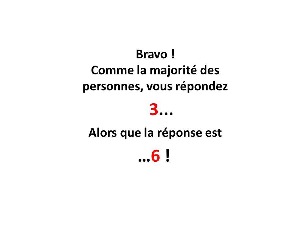 Bravo ! Comme la majorité des personnes, vous répondez 3... Alors que la réponse est …6 !