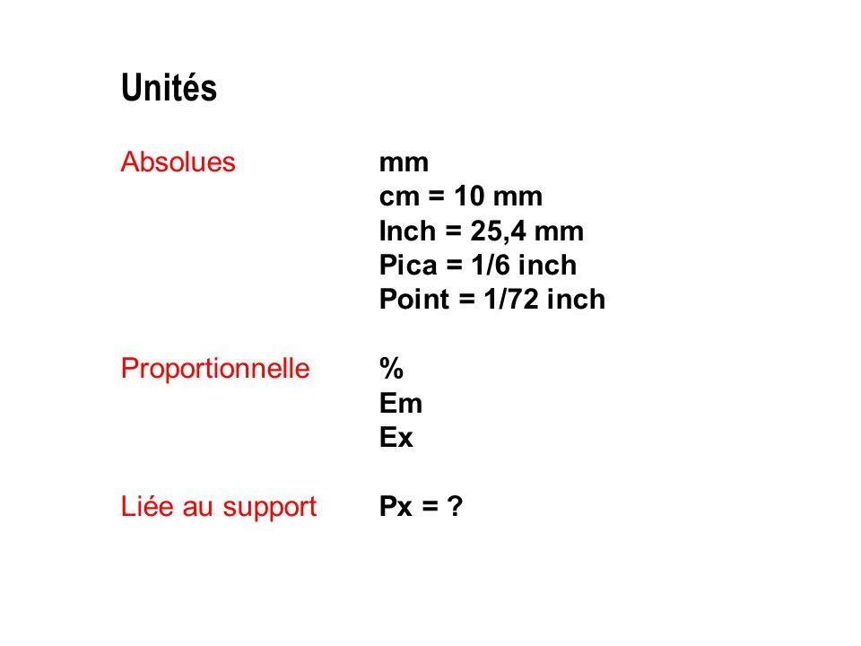 Unités Absoluesmm cm = 10 mm Inch = 25,4 mm Pica = 1/6 inch Point = 1/72 inch Proportionnelle% Em Ex Liée au supportPx = ?