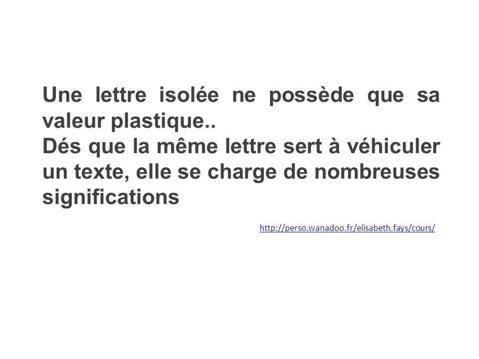 Une lettre isolée ne possède que sa valeur plastique.. Dés que la même lettre sert à véhiculer un texte, elle se charge de nombreuses significations h
