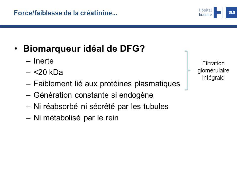 Force/faiblesse de la créatinine... Biomarqueur idéal de DFG? –Inerte –<20 kDa –Faiblement lié aux protéines plasmatiques –Génération constante si end