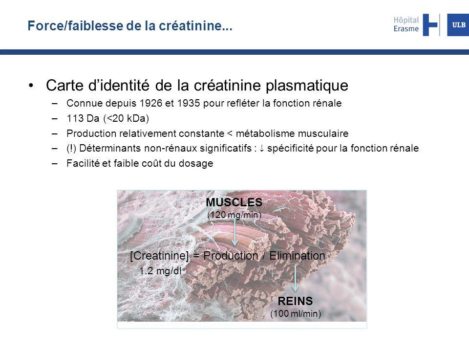 Force/faiblesse de la créatinine... Carte d'identité de la créatinine plasmatique –Connue depuis 1926 et 1935 pour refléter la fonction rénale –113 Da