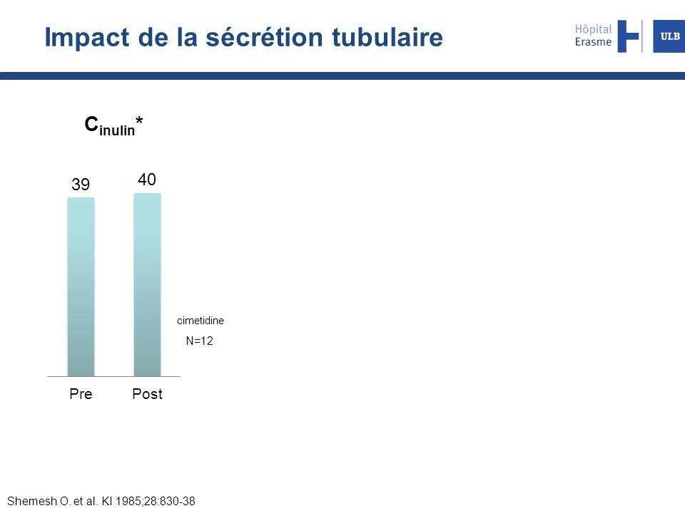Impact de la sécrétion tubulaire N=12 Shemesh O. et al. KI 1985;28:830-38 cimetidine