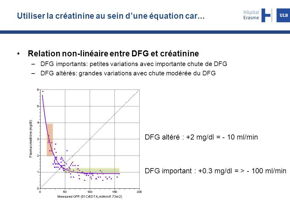Relation non-linéaire entre DFG et créatinine –DFG importants: petites variations avec importante chute de DFG –DFG altérés: grandes variations avec c